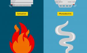 Types-Of-Smoke-Alarms